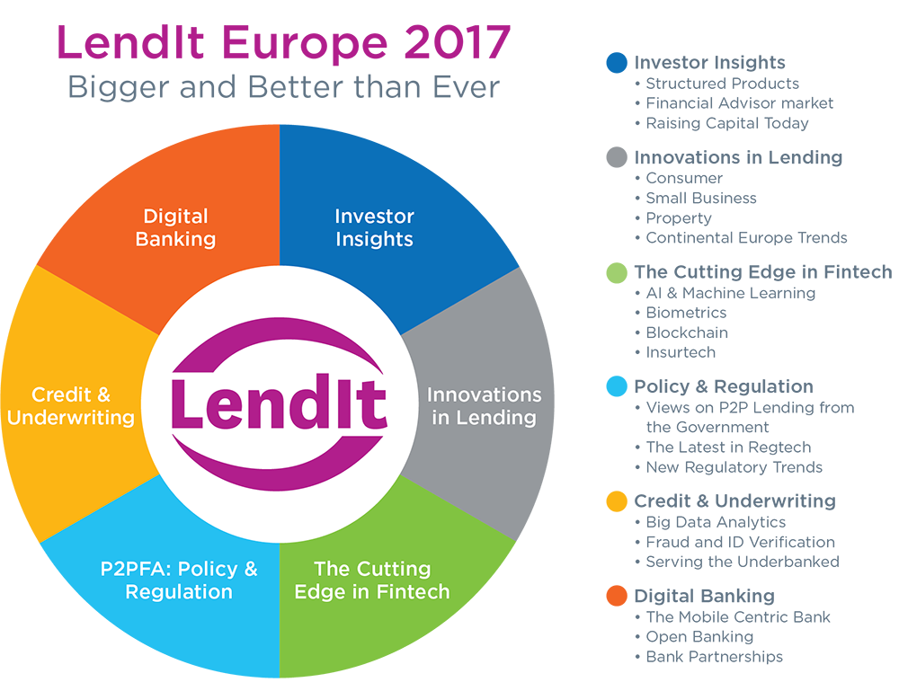 2017.10.09~10 LendIt Europe 2017